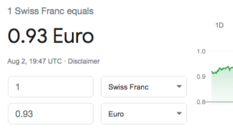 Why is it advisable to include Swiss Francs to your portfolio?