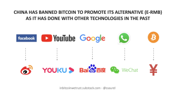 China Bans Anything That Promotes Freedom – It Is an Honor for Bitcoin To Be Banned by China