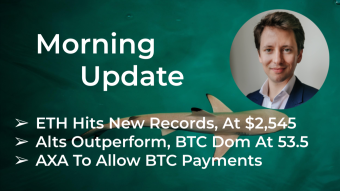 Morning‌‌ ‌‌Update—April 16th—Macro and Crypto Markets