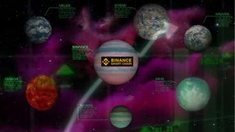 Planet Binance On Alien Worlds: How To Trade TLM On BSC?