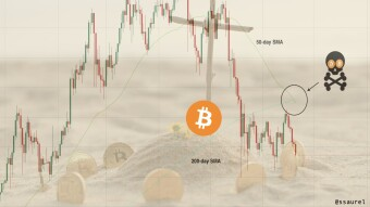 Bitcoin's Death Cross Is Here — Should You Panic Now?