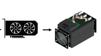 CPUs, GPUs, and ASICs: The Evolution of Bitcoin Mining