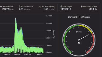 As Ethereum Burns, Are We Experiencing A New Market Force