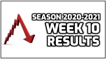 Week 10 Results | 17W-20L-7P | -1.250 Units Loss