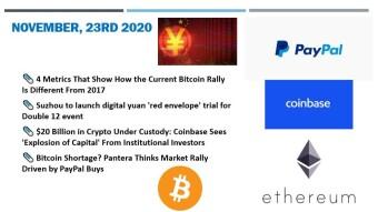 🗞 Daily Crypto News & Video November, 23rd💰