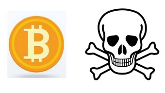 Bitcoin and the Death Cross
