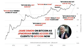 Jamie Dimon Is the Reason Why the Current Banking System Is Flawed. Bitcoin Fixes This.