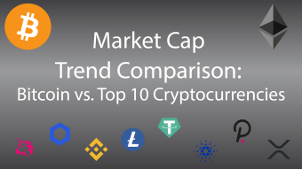 Market Cap Trend Comparison: Bitcoin vs. Top 10 Cryptocurrencies