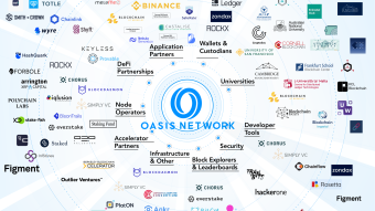 Oasis Network ($ROSE) Breadcrumbs post #38