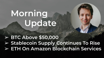 Morning Update—March 4th—Macro and Crypto Markets