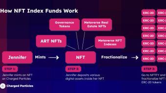 Better Index Funds Built with Tools that Already Exist