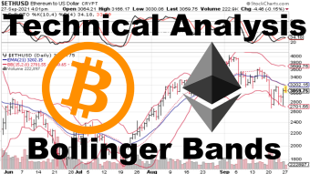 Technical Analysis for Crypto Trading: Bollinger Bands in depth