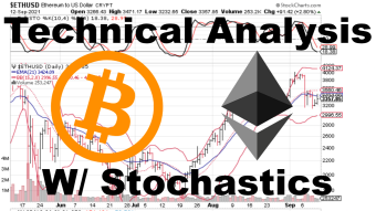Technical Analysis for Crypto trading: Stochastics in Depth