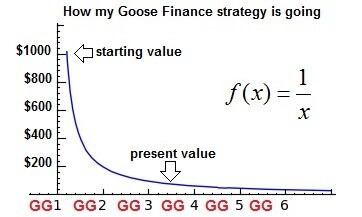 goose finance FUD