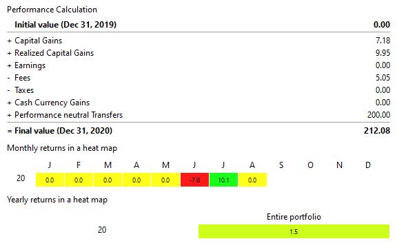 performance calculation
