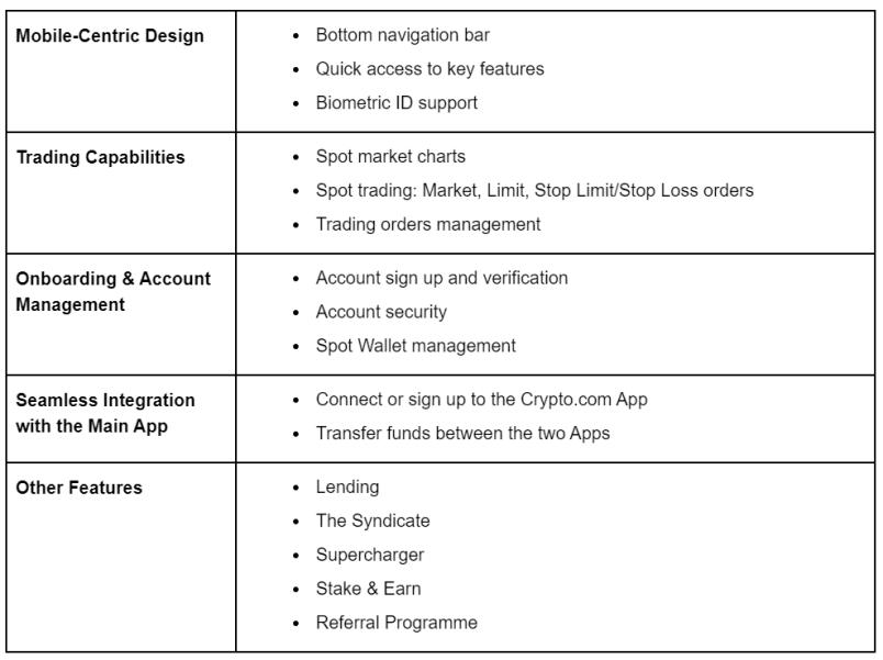 Benefits of Crypto.com Exchange App