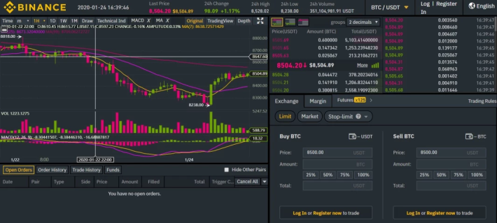 Binance.com Basic Advanced Trading Panel