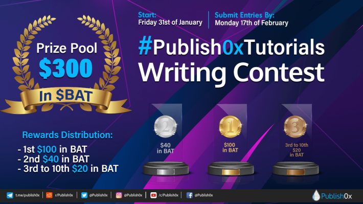 publish0x tutorials writing contest