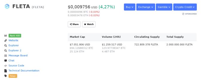 FLETA CoinMarketCap