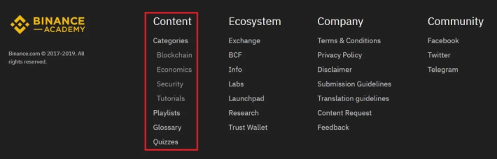 Binance Academy sub-categories