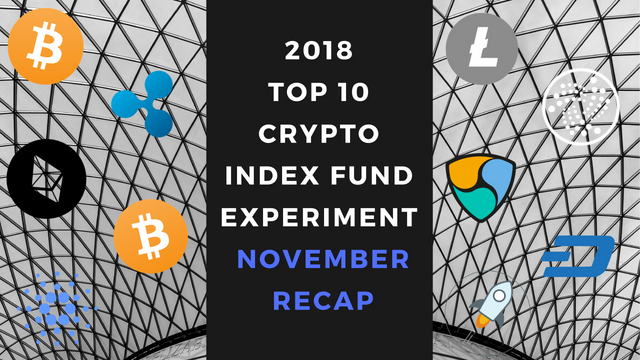 2018 Top Ten Crypto Index Fund Experiment November 2019 Recap