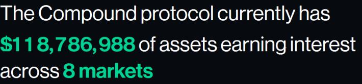 compound finance bitcoin crypto blockchain ethereum lending money