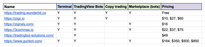 tradingview automation