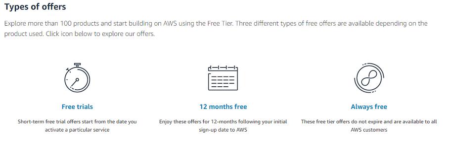AWS_Free
