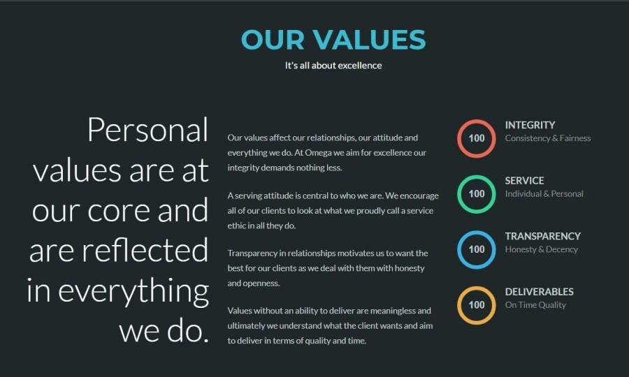 omega_values
