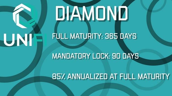 Diamond Pool size: 500,000 UNIFI DeFi