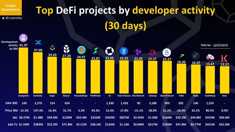 DeFi_chart1