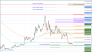 Monero (XMR) Price Prediction 2020 - $141 Possible?