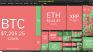 Curate Bitcoin 12/11/2019 by dobobs