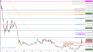 Siacoin (SIA) Price Prediction 2020 - $0.012 Possible?