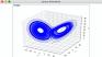 FUN Physics using Python [Lorenz Equations using Runge-Kutta Method in Python]