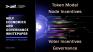 Understanding aelf's Economic Model Whitepaper - Node & Voter Incentives, Token Model & Governance