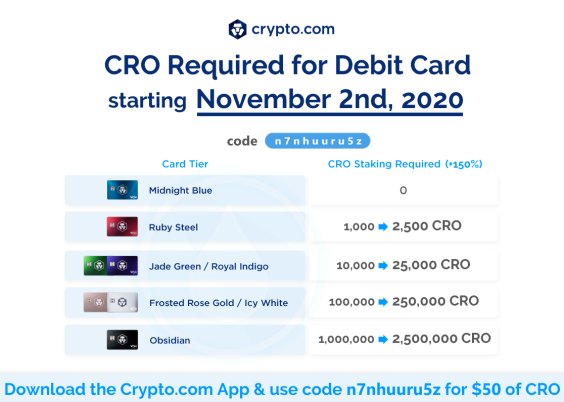 Mobile cryptocurrency app Crypto.com Debit Card Updated CRO Staking Requirements