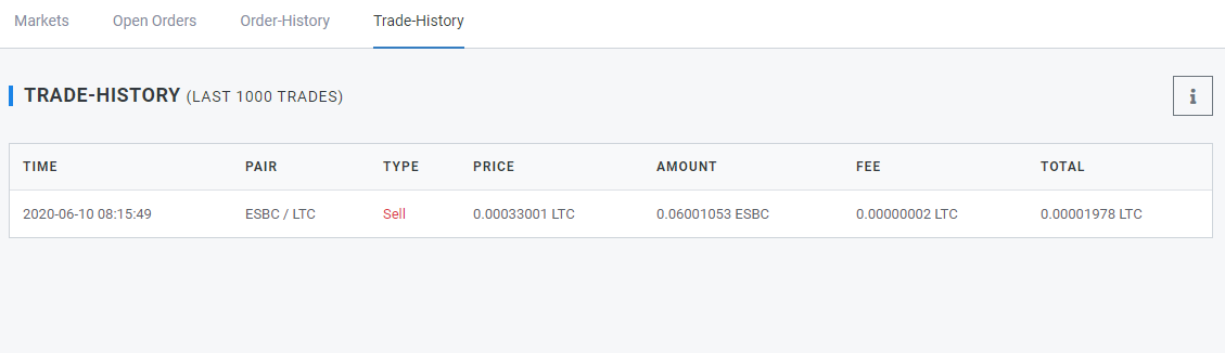 Stakecube coin price