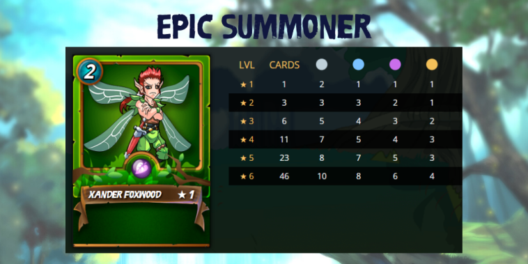 With only 46 BCX needed, Epic Summoners are often the cheapest to reach Max Level.