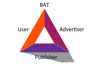 BAT Crypto Token