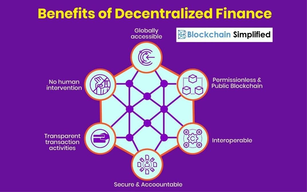 Decentralized-Finance