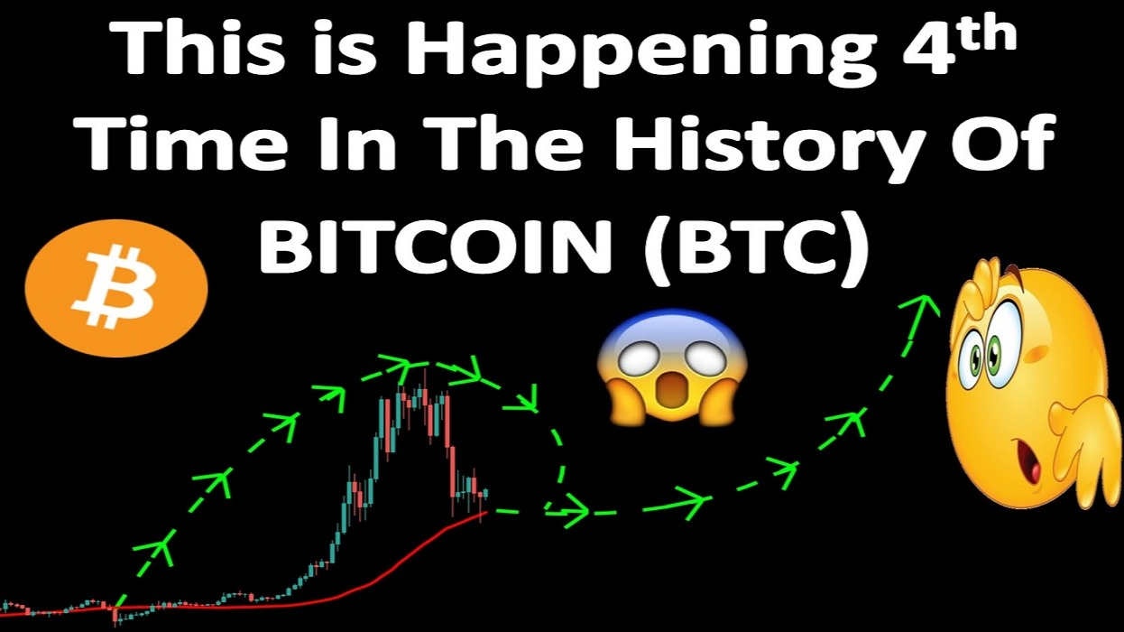 This is Happening 4th Time In The History Of BITCOIN (BTC)