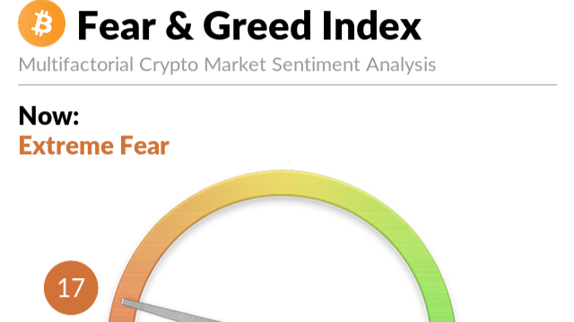Https://alternative.me/crypto/fear-and-greed-index/