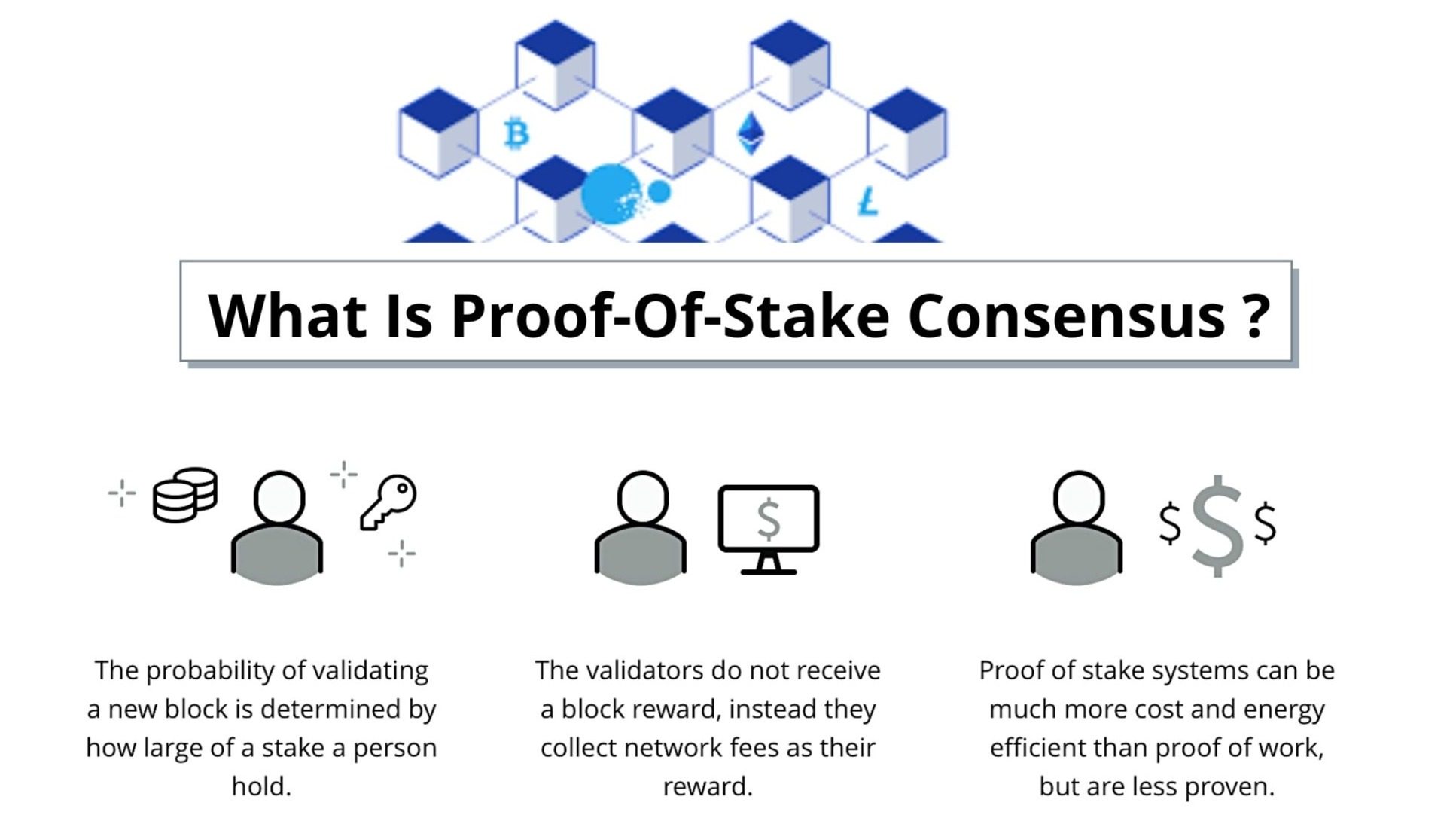 Understanding How Proof-Of-Stake Works In Blockchain For Absolute Beginners