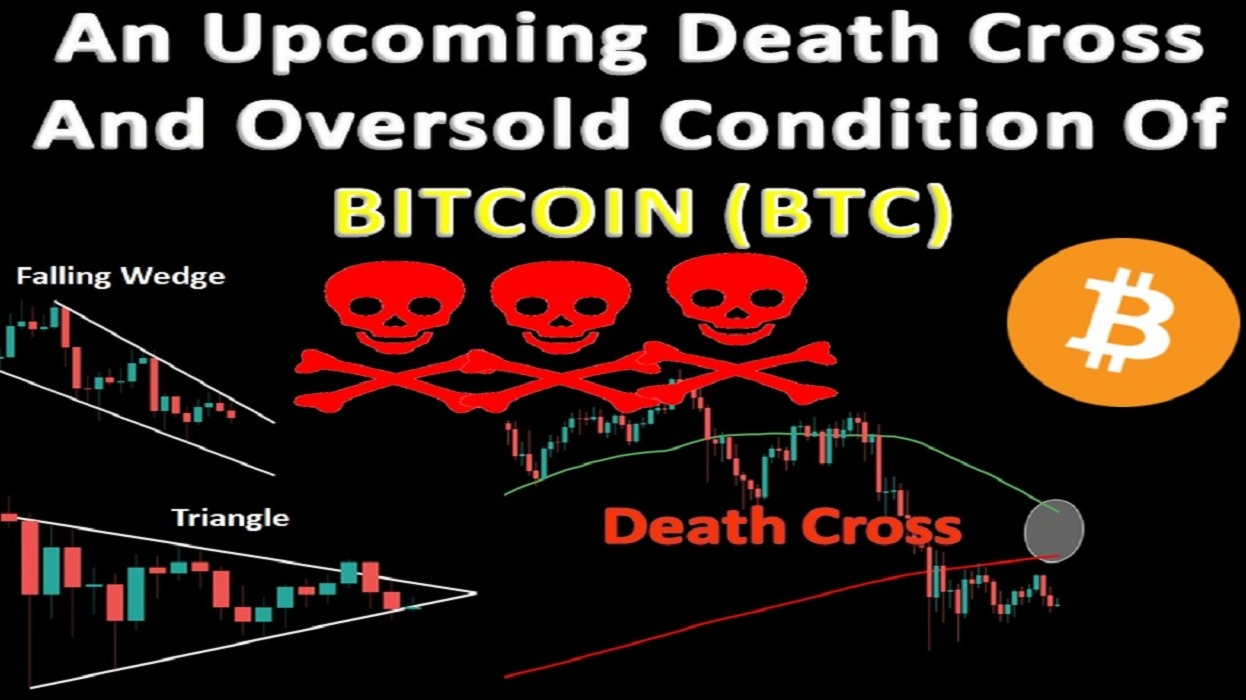 An Upcoming Death Cross And Oversold Condition Of BITCOIN (BTC)