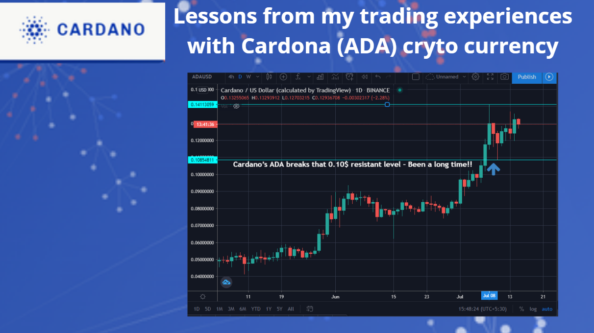 Lessons from my trading experiences with Cardona (ADA) cryto currency
