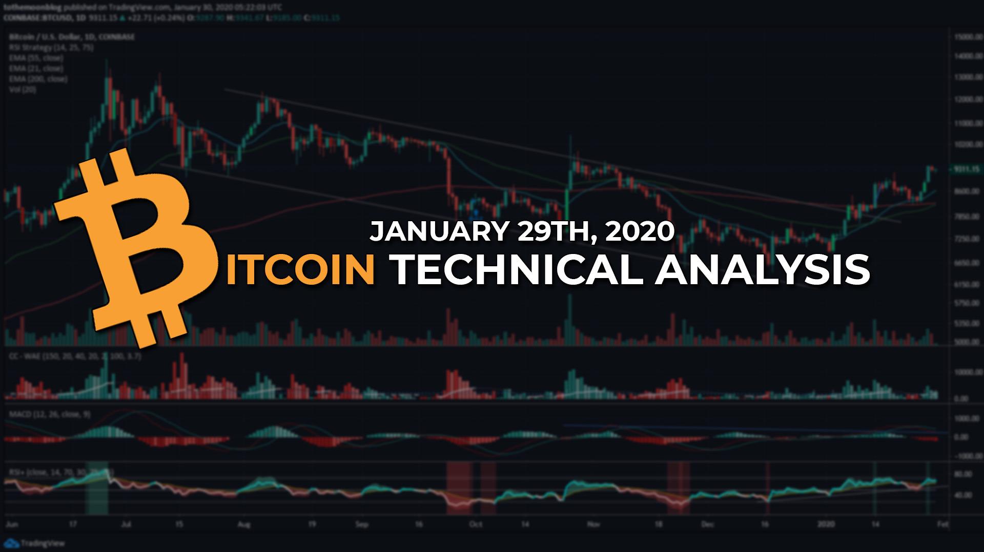 Bitcoin technical analysis for January 29, 2020