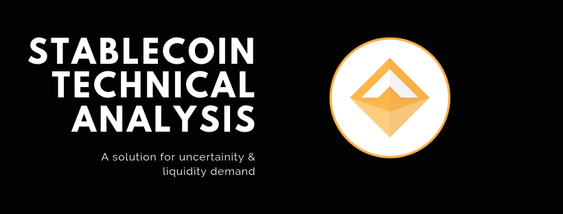 DAI - A Solution for Uncertainity & Liquidity Demand - Technical Analysis?!