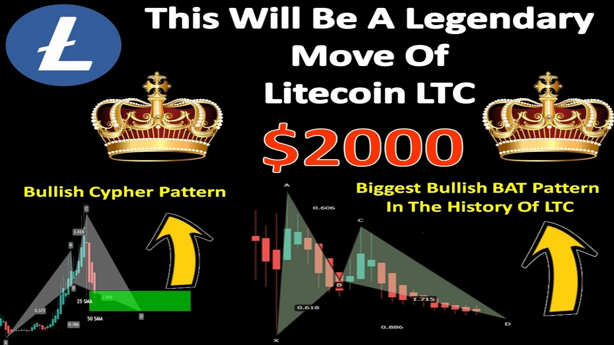 This Will Be A Legendary Move Of Litecoin LTC