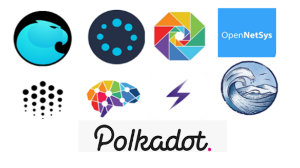 The Best Projects On Polkadot (Top Ten 2021)